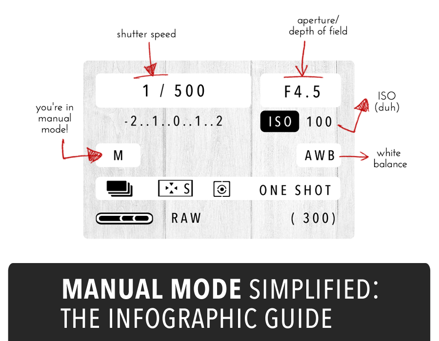 manual-mode-graphic
